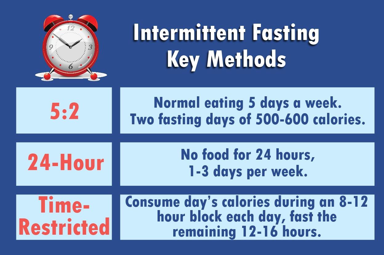 intermittent-fasting-new-graphic